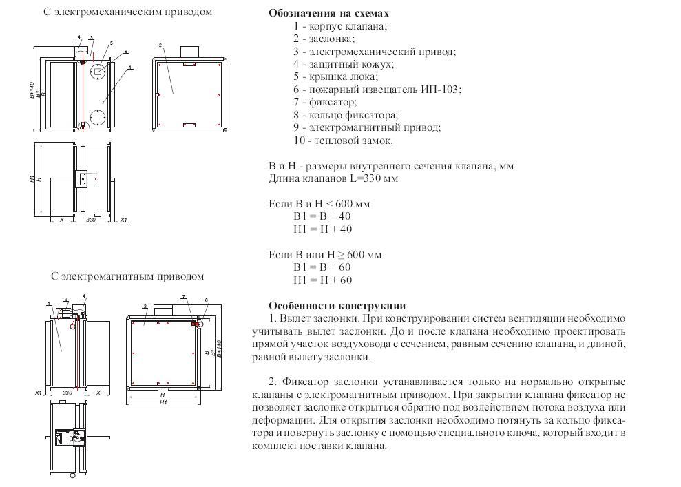 Схема конструкции клапана КПС